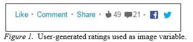 Social media user rating